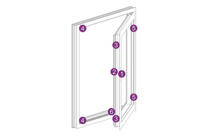 European standard inward opening double direction locking system
