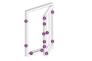 欧标节能内平开窗单向锁系统
